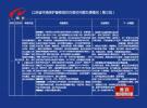 江苏省环境保护督察组交办信访问题办理情况(第三批)