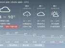 """清明小长假天气""""一波三折"""" 中期冷空气来袭气温骤降"""