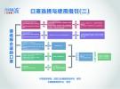 """公益广告——【共同战""""疫""""】口罩篇:口罩选择与使用指引(二)"""