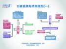 """公益广告——【共同战""""疫""""】口罩篇:口罩选择与使用指引(一)"""