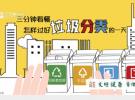 【文明健康 有你有我】公益广告——三分钟看懂 怎样过好垃圾分类的一天